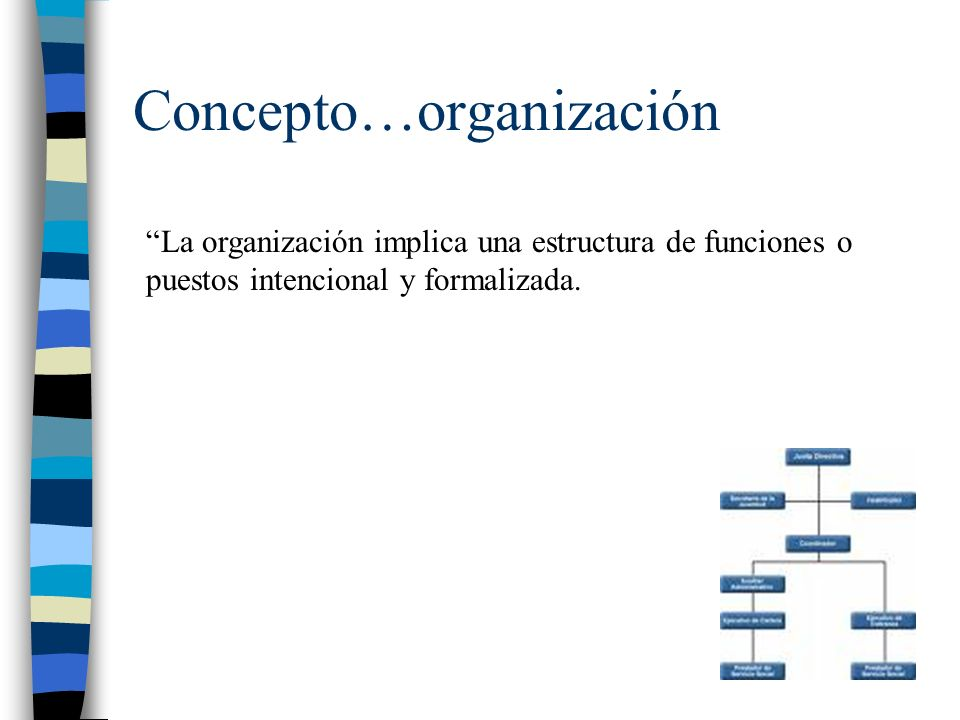 Concepto…organización