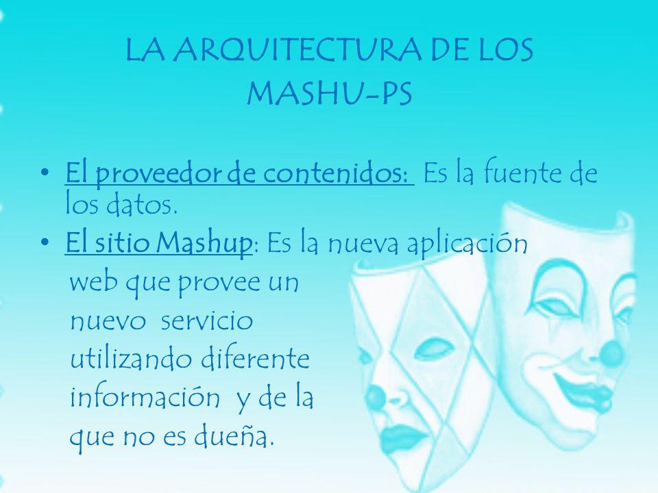 LA ARQUITECTURA DE LOS MASHU-PS