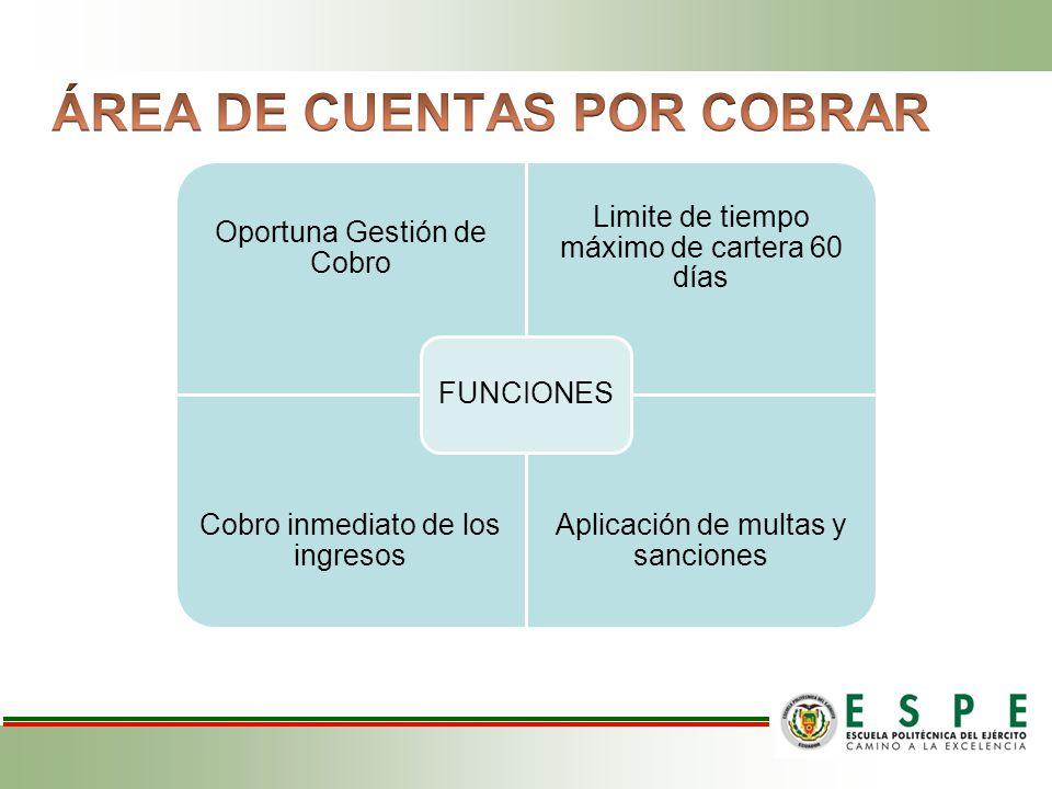 Christian rolando guano robayo ppt descargar for Oficina xestion de multas concello de santiago