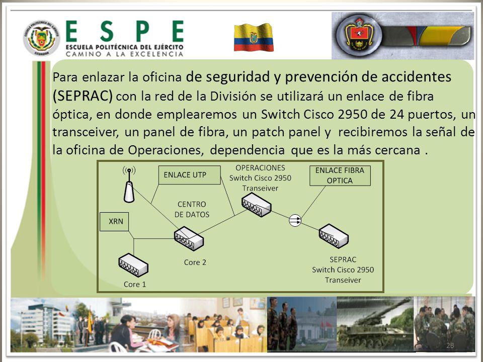 Departamento de el ctrica y electr nica ppt descargar for Oficina mapfre mas cercana