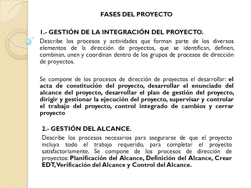 FASES DEL PROYECTO 1.- GESTIÓN DE LA INTEGRACIÓN DEL PROYECTO.