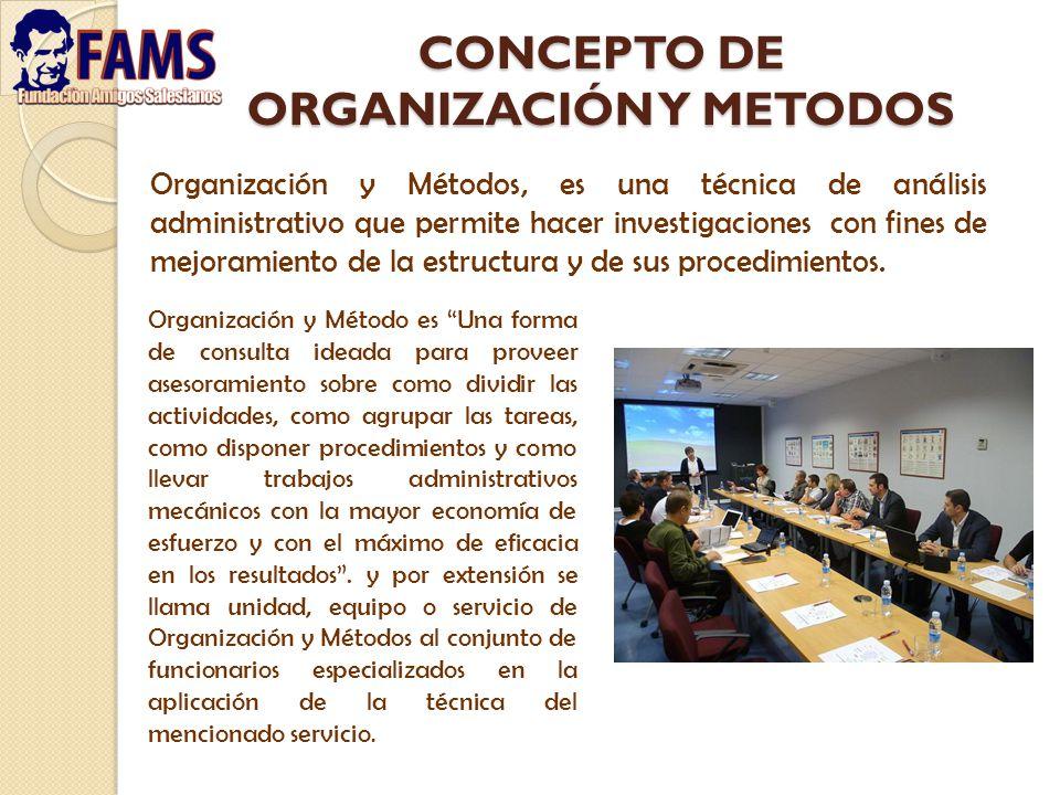CONCEPTO DE ORGANIZACIÓN Y METODOS