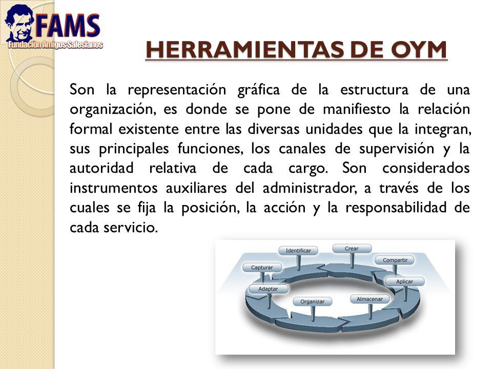 HERRAMIENTAS DE OYM