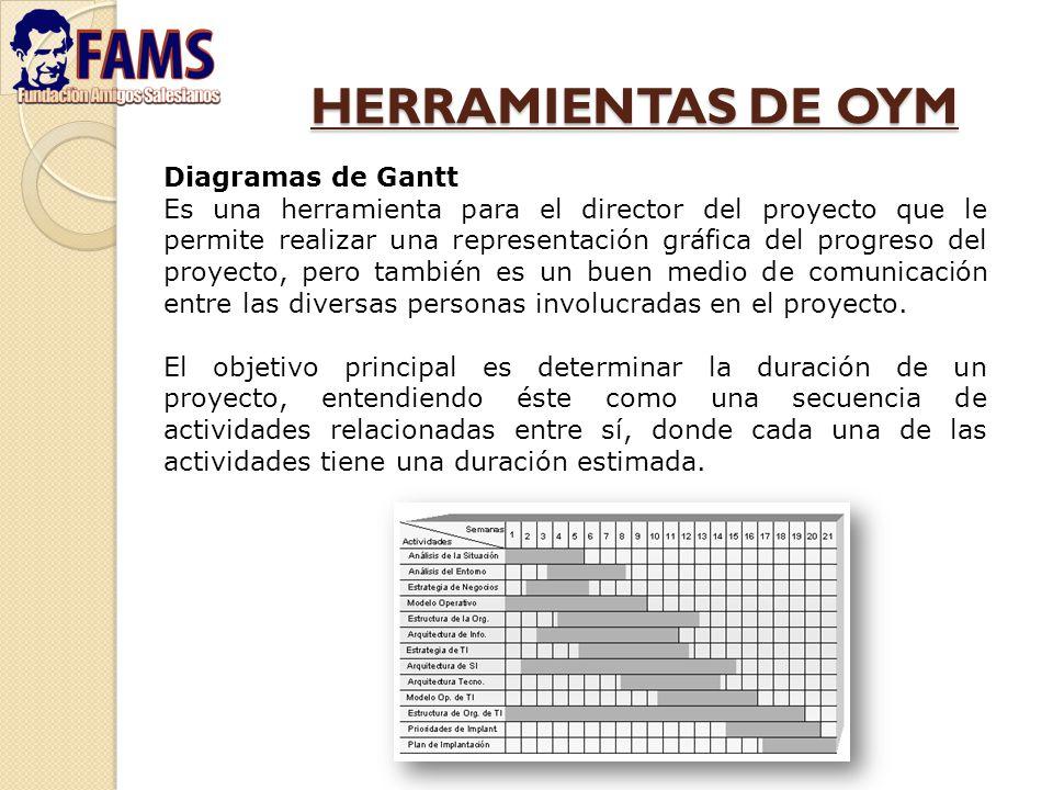 HERRAMIENTAS DE OYM Diagramas de Gantt