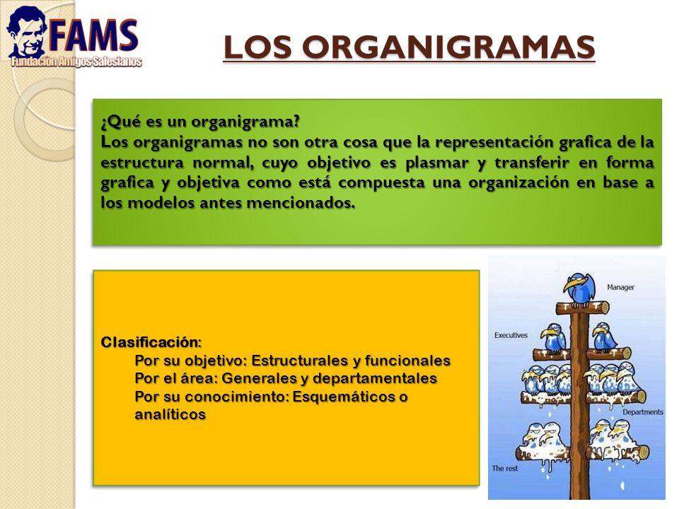 LOS ORGANIGRAMAS ¿Qué es un organigrama