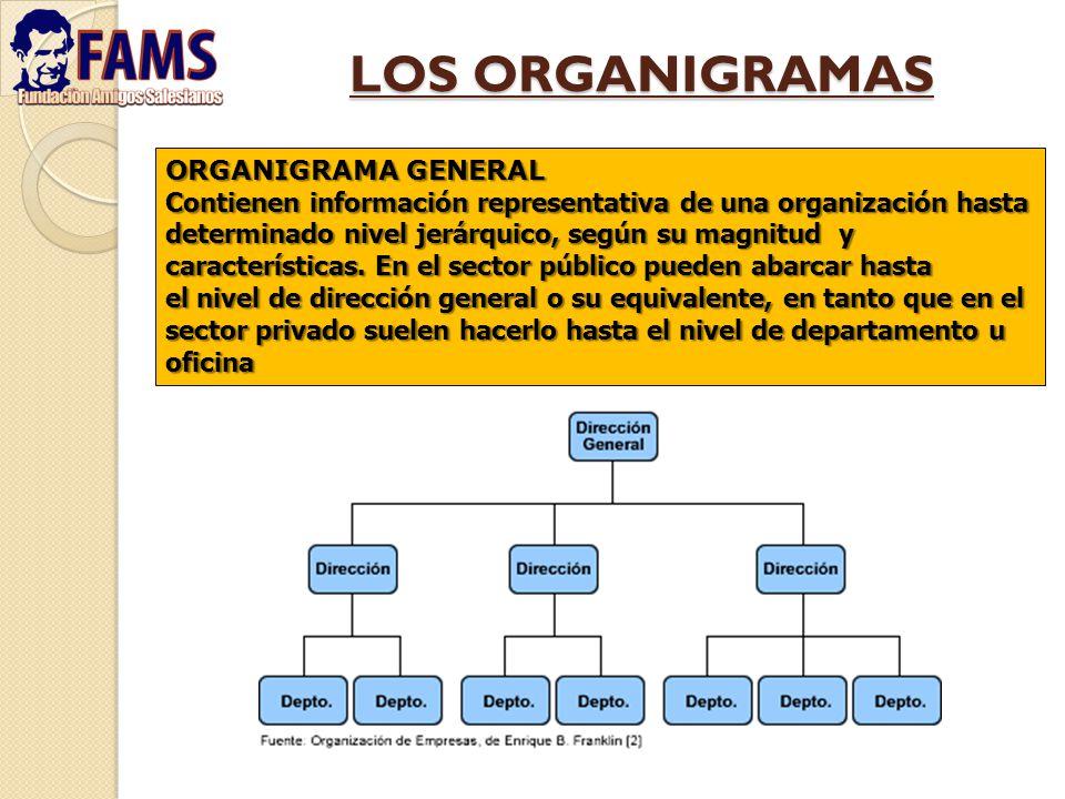 LOS ORGANIGRAMAS ORGANIGRAMA GENERAL