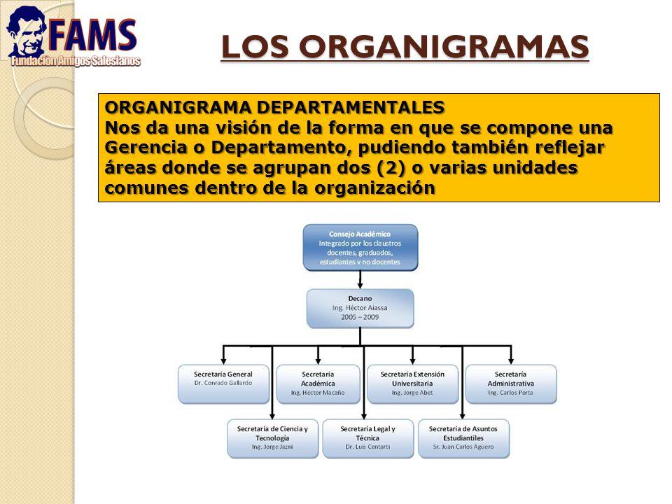 LOS ORGANIGRAMAS ORGANIGRAMA DEPARTAMENTALES