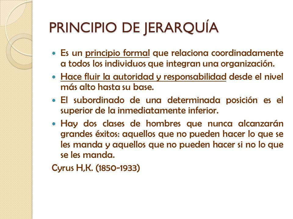 PRINCIPIO DE JERARQUÍA
