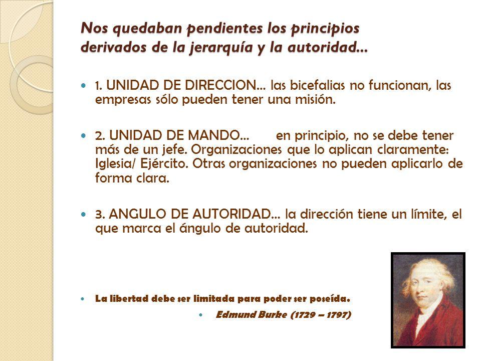 Nos quedaban pendientes los principios derivados de la jerarquía y la autoridad...