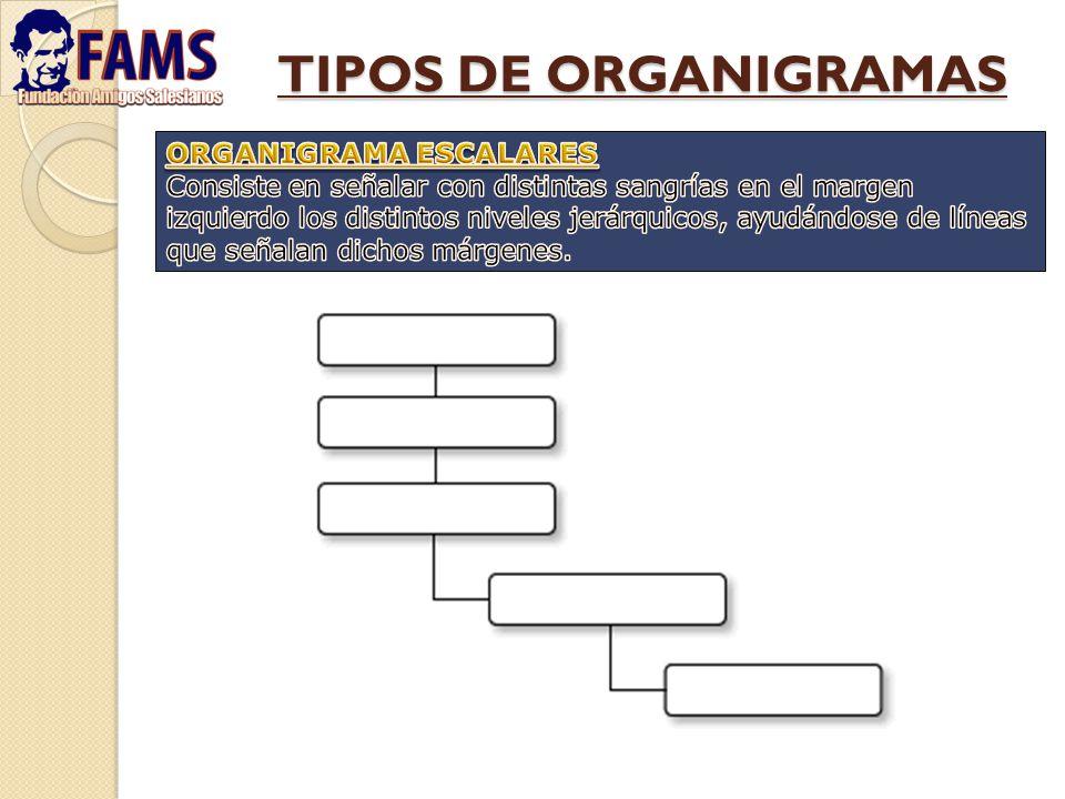 TIPOS DE ORGANIGRAMAS ORGANIGRAMA ESCALARES