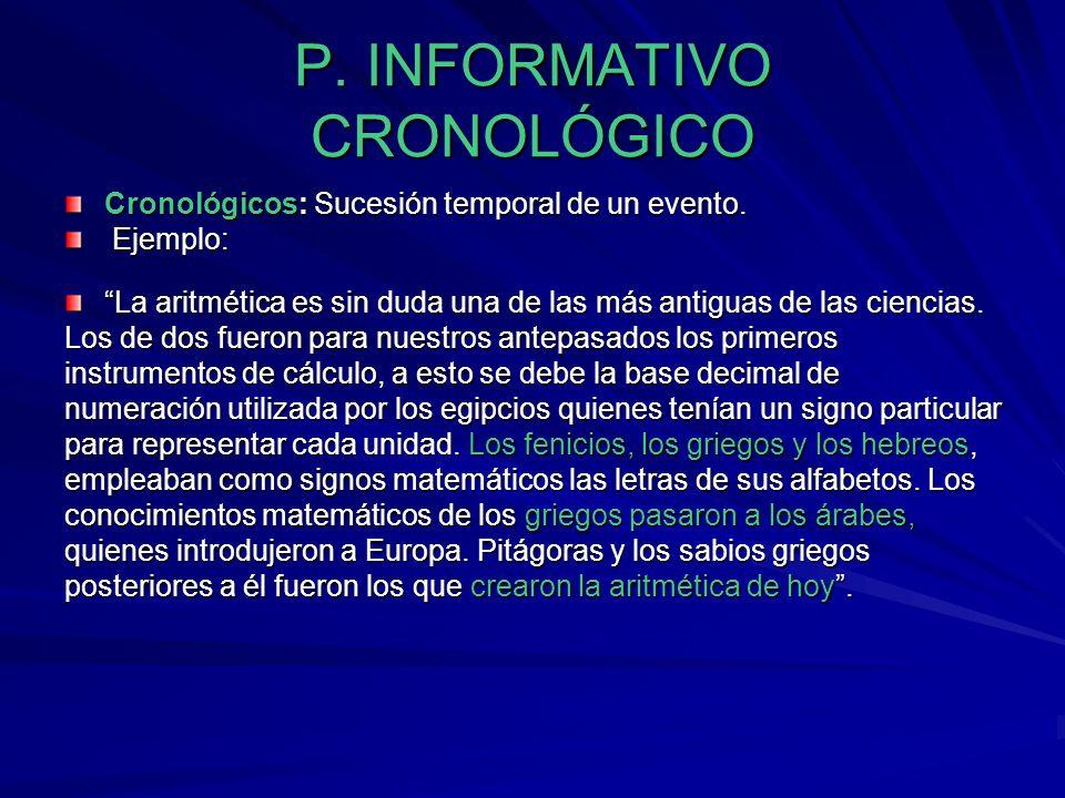 P. INFORMATIVO CRONOLÓGICO