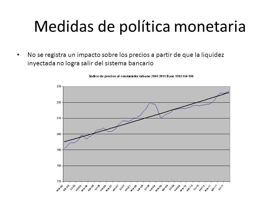 Medidas de política monetaria