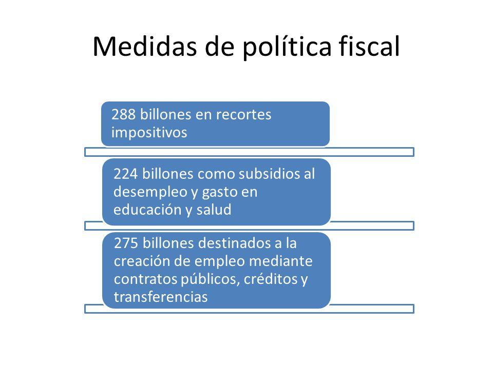 Medidas de política fiscal