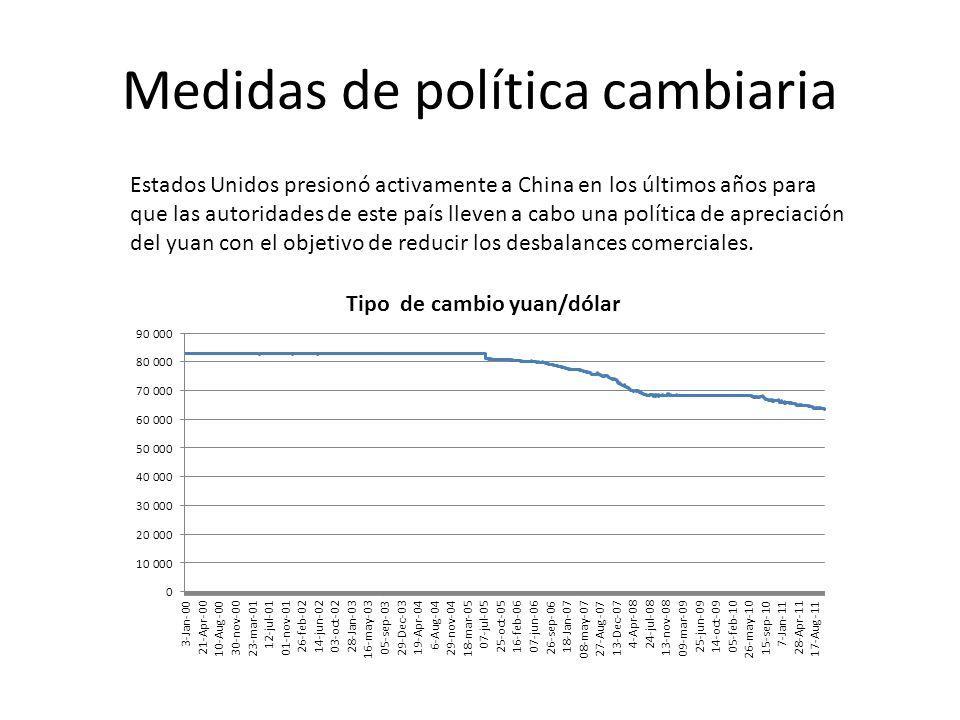Medidas de política cambiaria