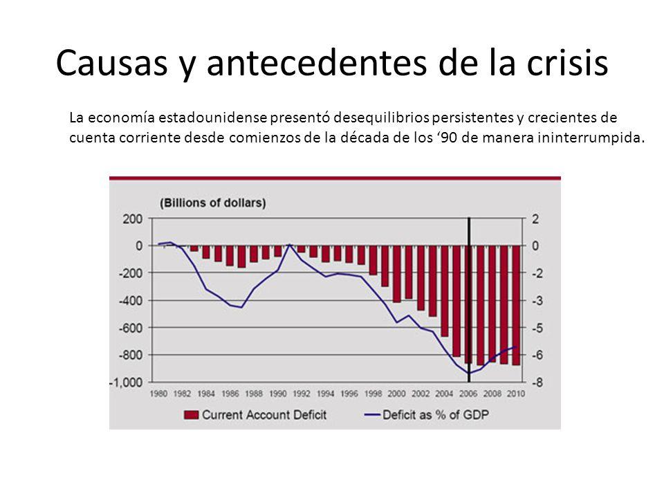 Causas y antecedentes de la crisis