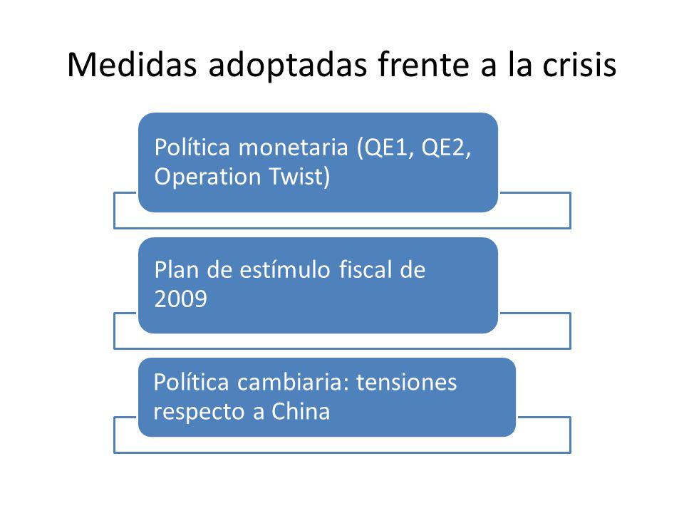 Medidas adoptadas frente a la crisis