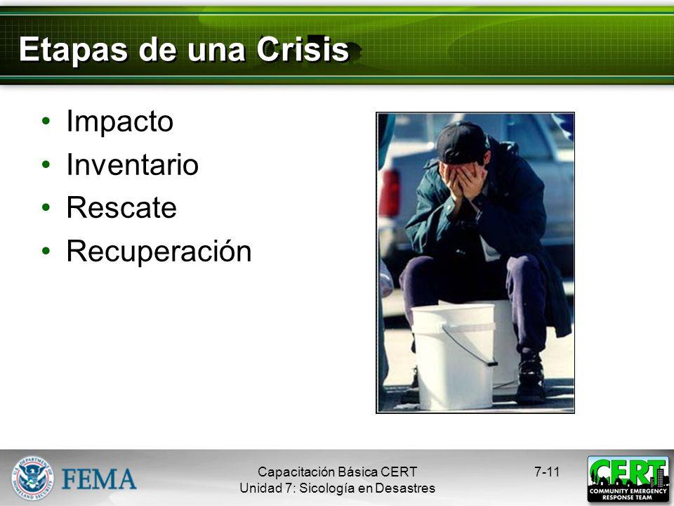 Etapas de una Crisis Impacto Inventario Rescate Recuperación