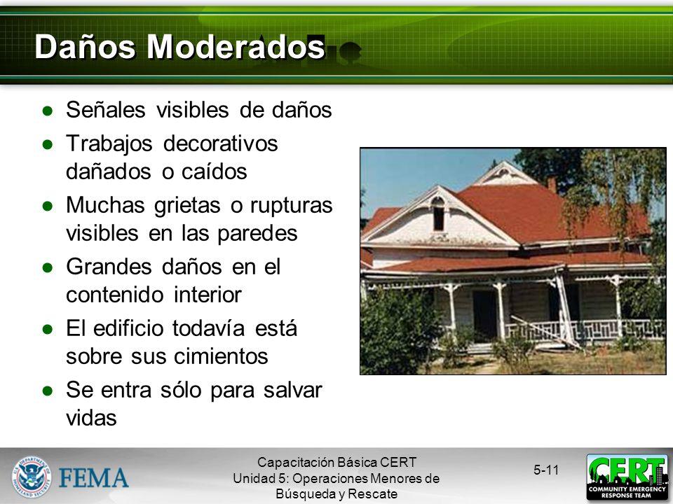 Daños Moderados Señales visibles de daños