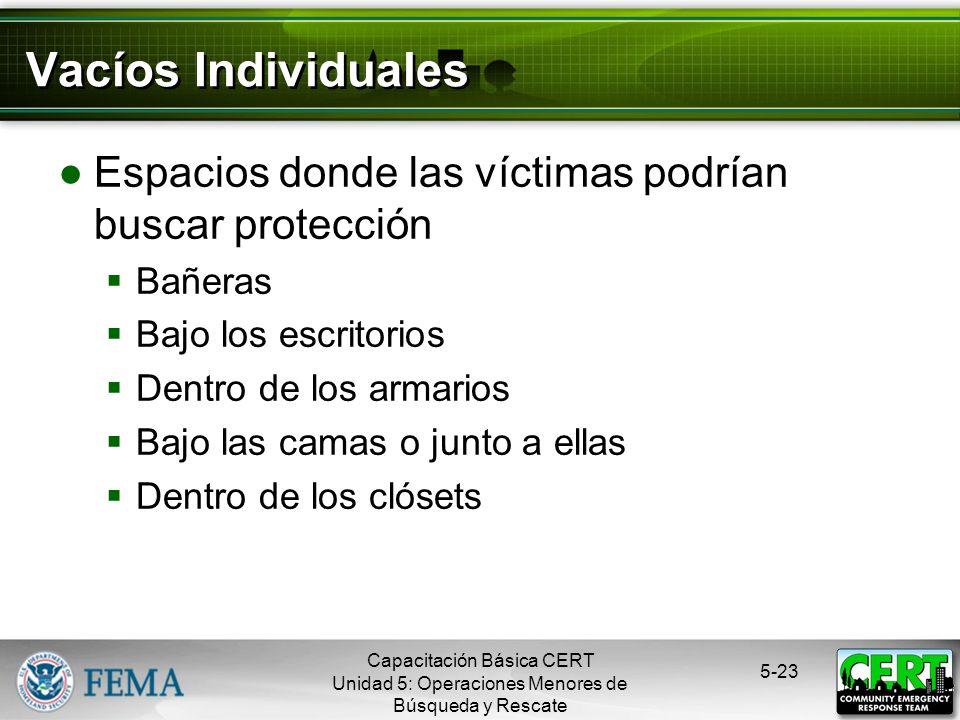 Vacíos Individuales Espacios donde las víctimas podrían buscar protección. Bañeras. Bajo los escritorios.