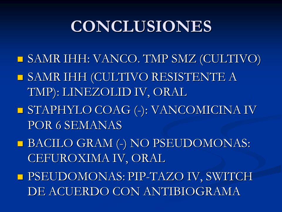 CONCLUSIONES SAMR IHH: VANCO. TMP SMZ (CULTIVO)