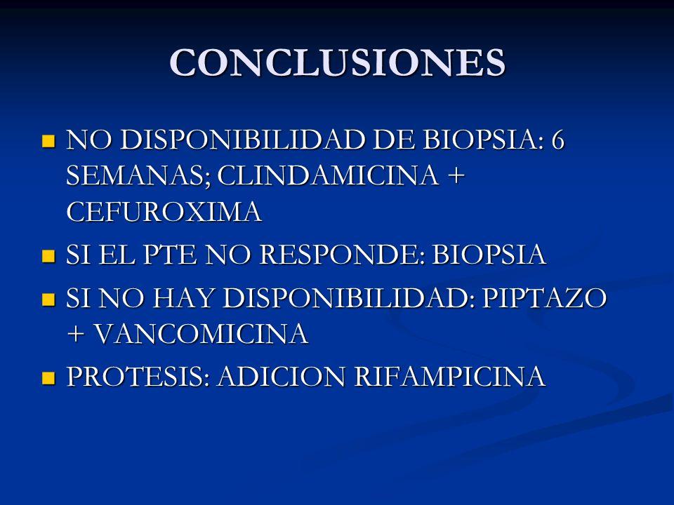 CONCLUSIONES NO DISPONIBILIDAD DE BIOPSIA: 6 SEMANAS; CLINDAMICINA + CEFUROXIMA. SI EL PTE NO RESPONDE: BIOPSIA.
