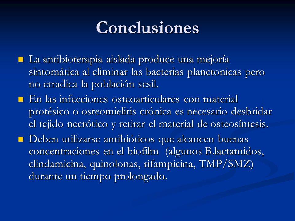 ConclusionesLa antibioterapia aislada produce una mejoría sintomática al eliminar las bacterias planctonicas pero no erradica la población sesil.