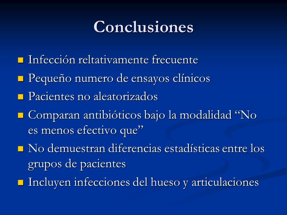 Conclusiones Infección reltativamente frecuente