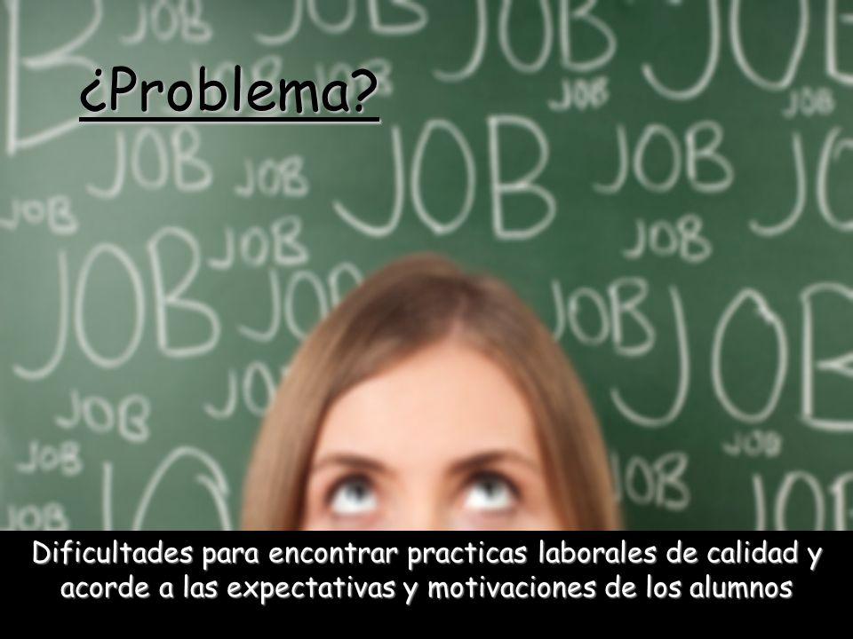 ¿Problema.