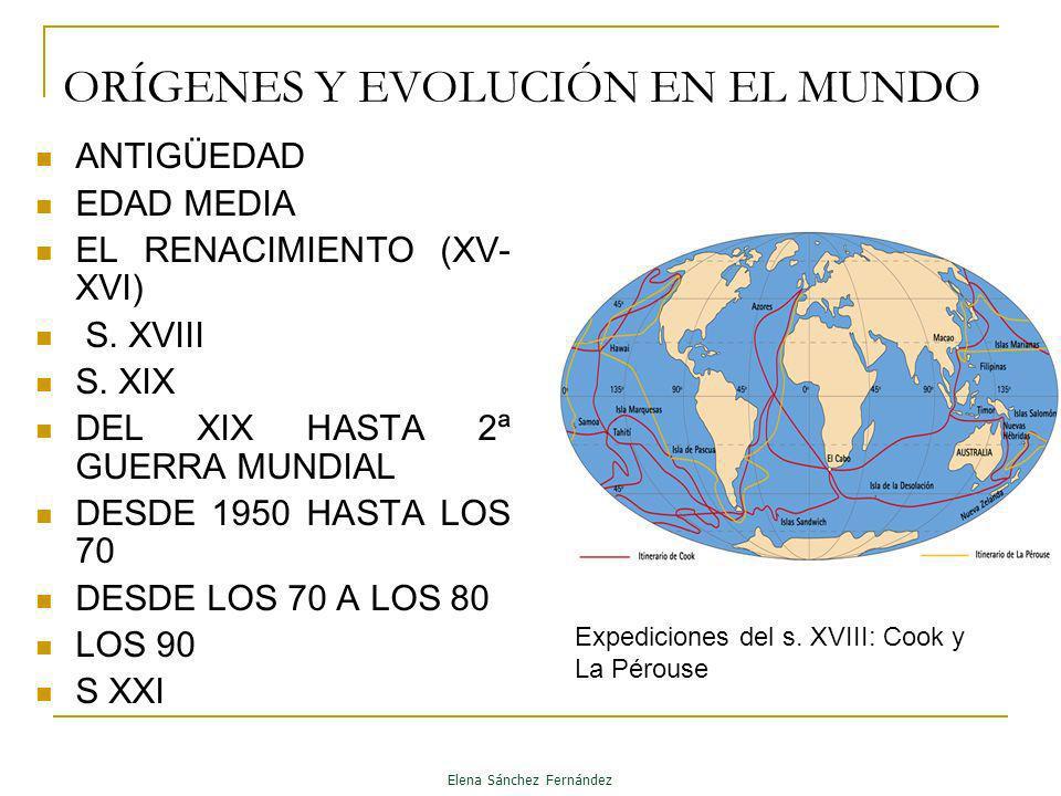 ORÍGENES Y EVOLUCIÓN EN EL MUNDO