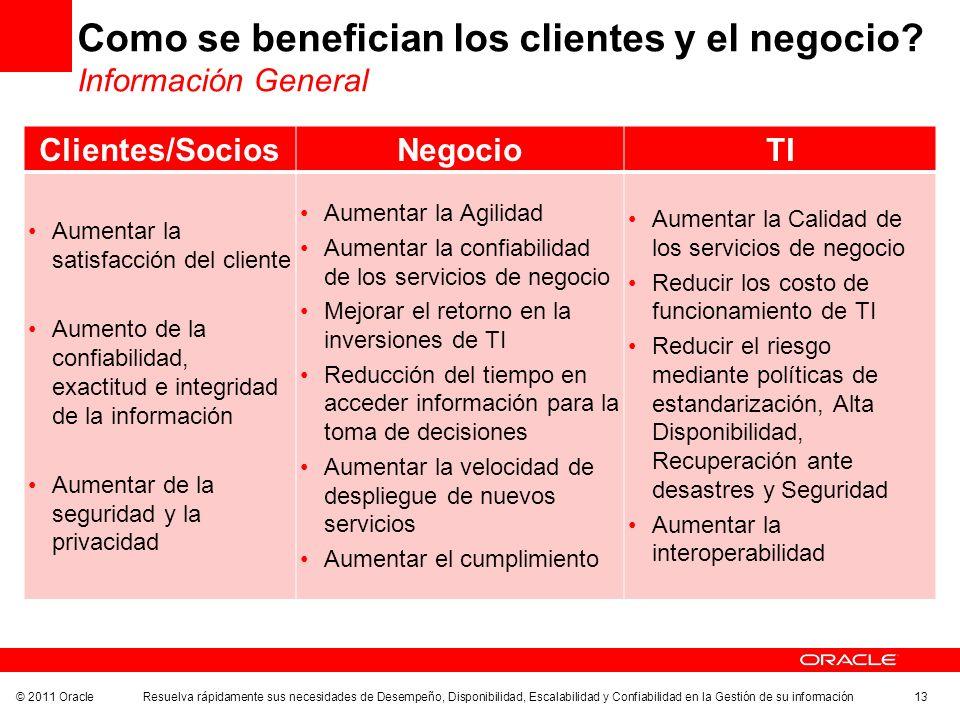 Como se benefician los clientes y el negocio Información General