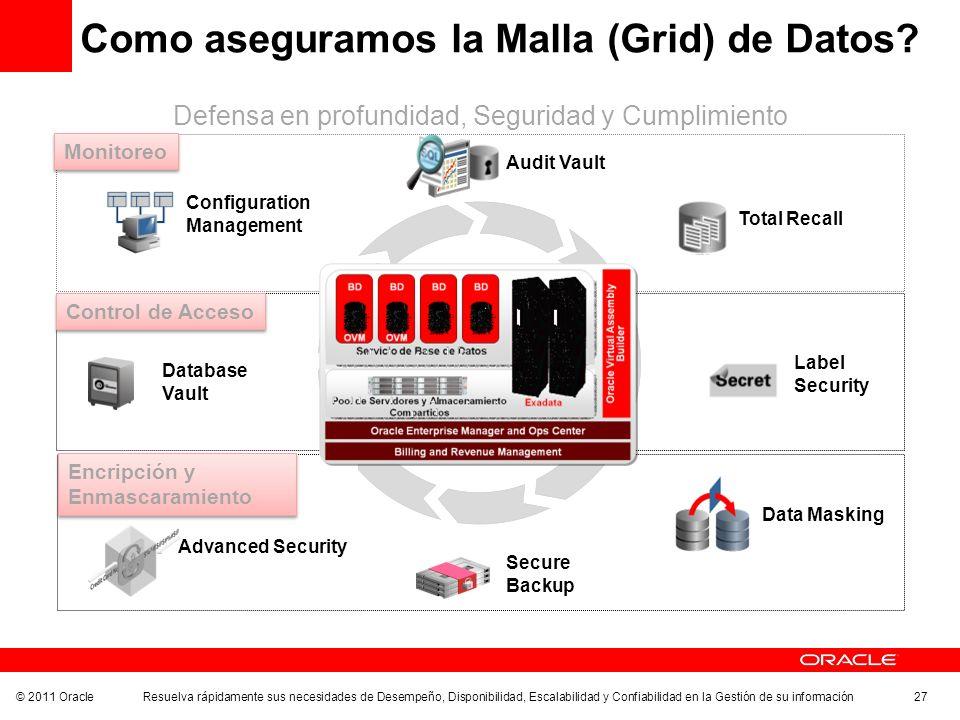 Como aseguramos la Malla (Grid) de Datos