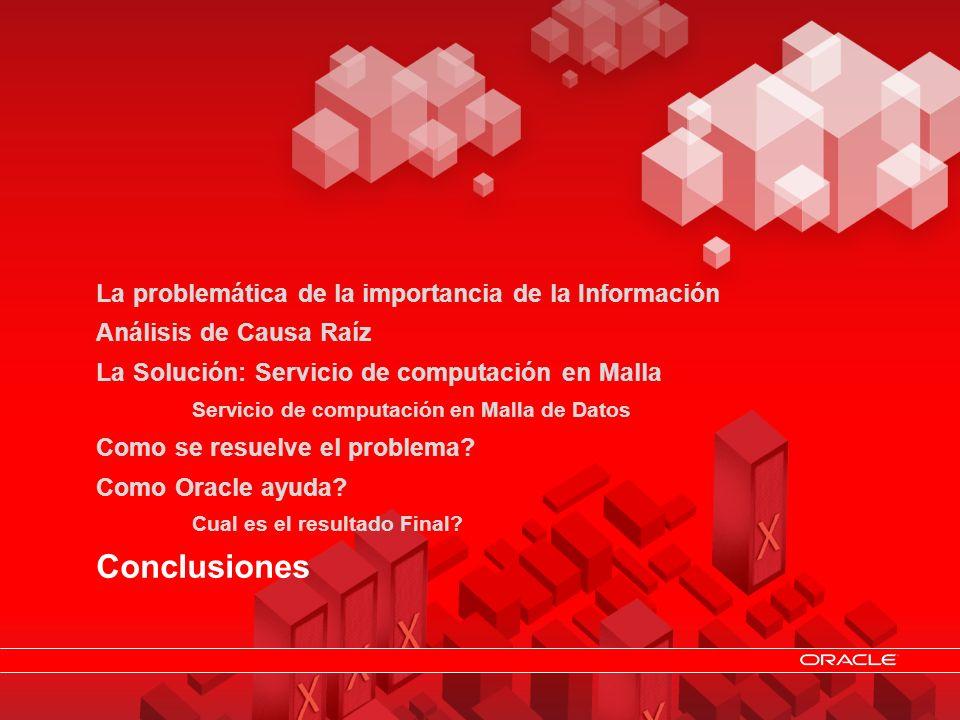 Conclusiones La problemática de la importancia de la Información