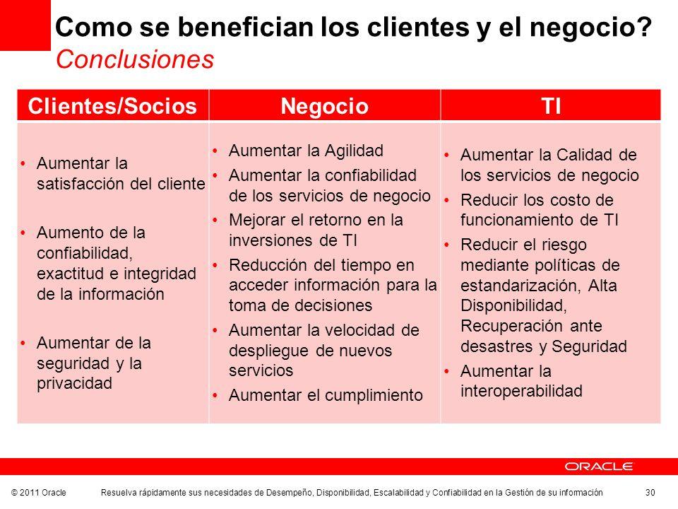 Como se benefician los clientes y el negocio Conclusiones
