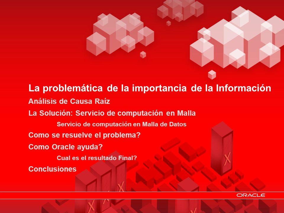 La problemática de la importancia de la Información