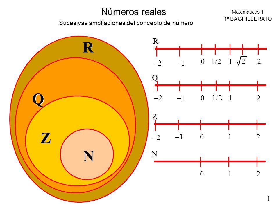 Sucesivas ampliaciones del concepto de número