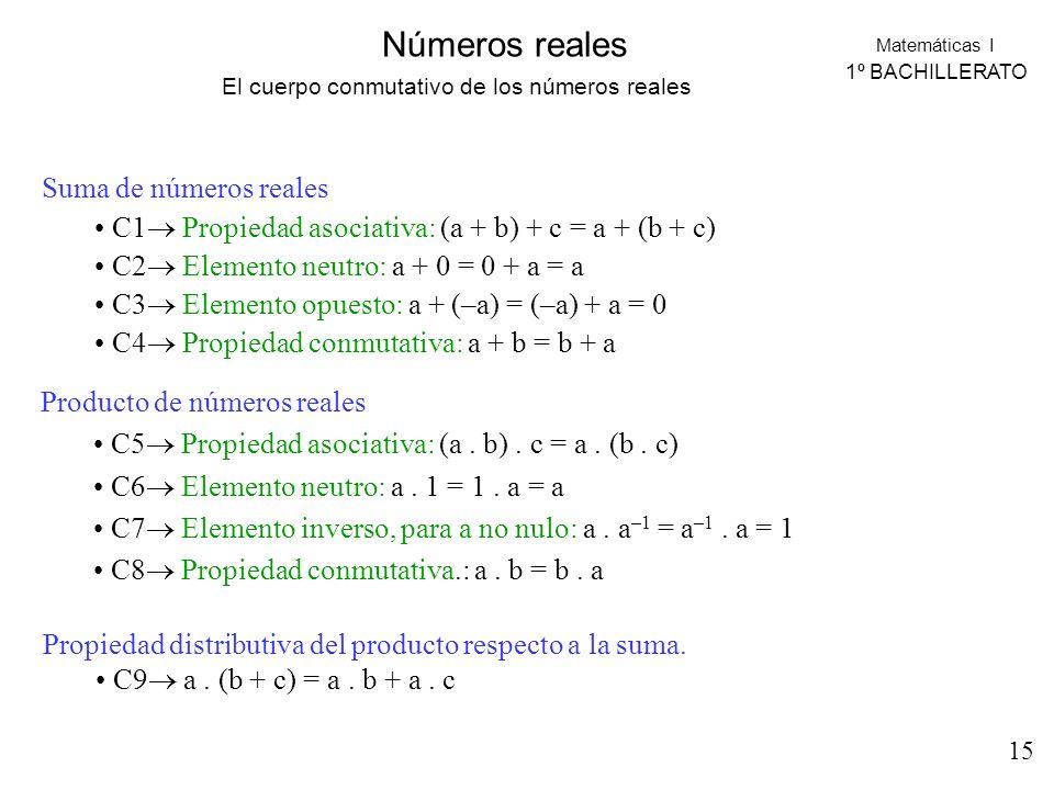 El cuerpo conmutativo de los números reales
