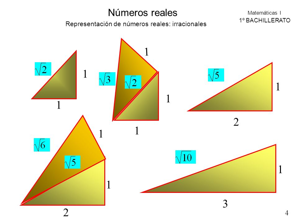 Representación de números reales: irracionales