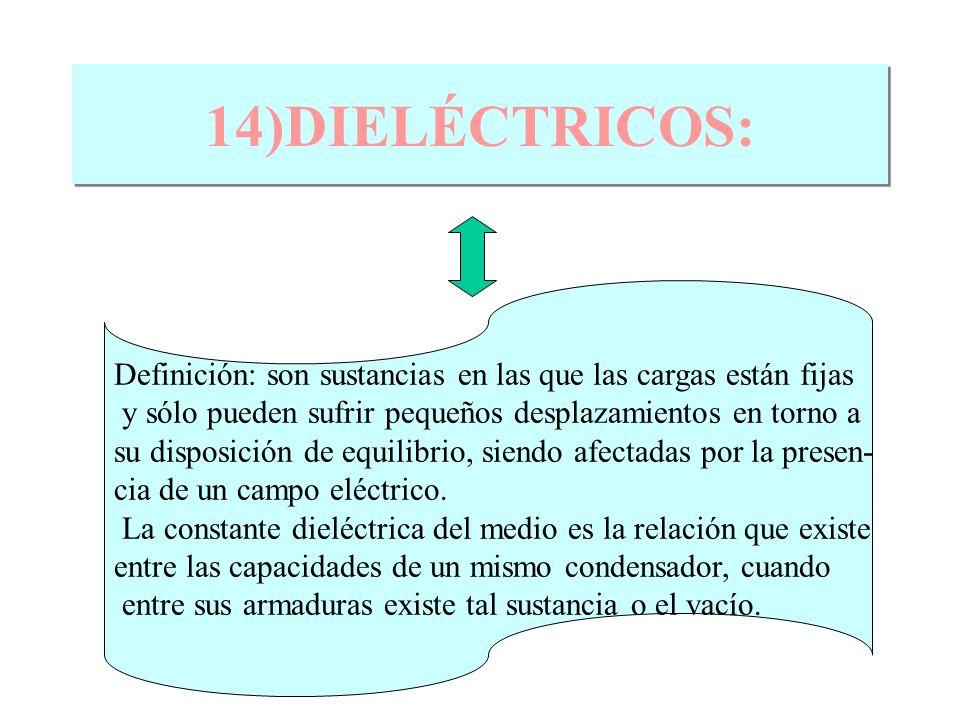 14)DIELÉCTRICOS:Definición: son sustancias en las que las cargas están fijas. y sólo pueden sufrir pequeños desplazamientos en torno a.