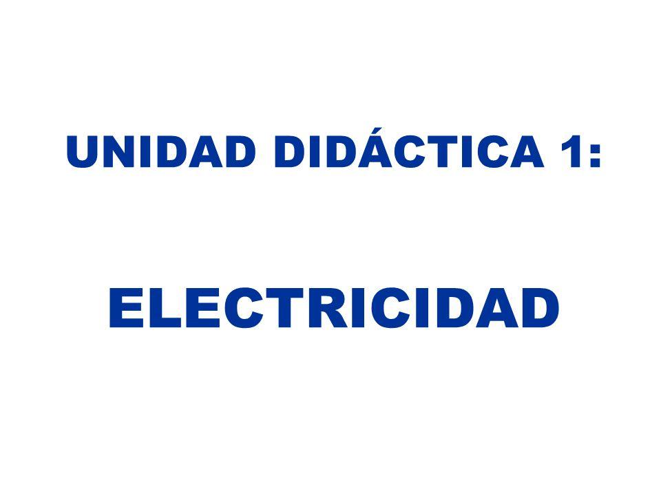 UNIDAD DIDÁCTICA 1: ELECTRICIDAD