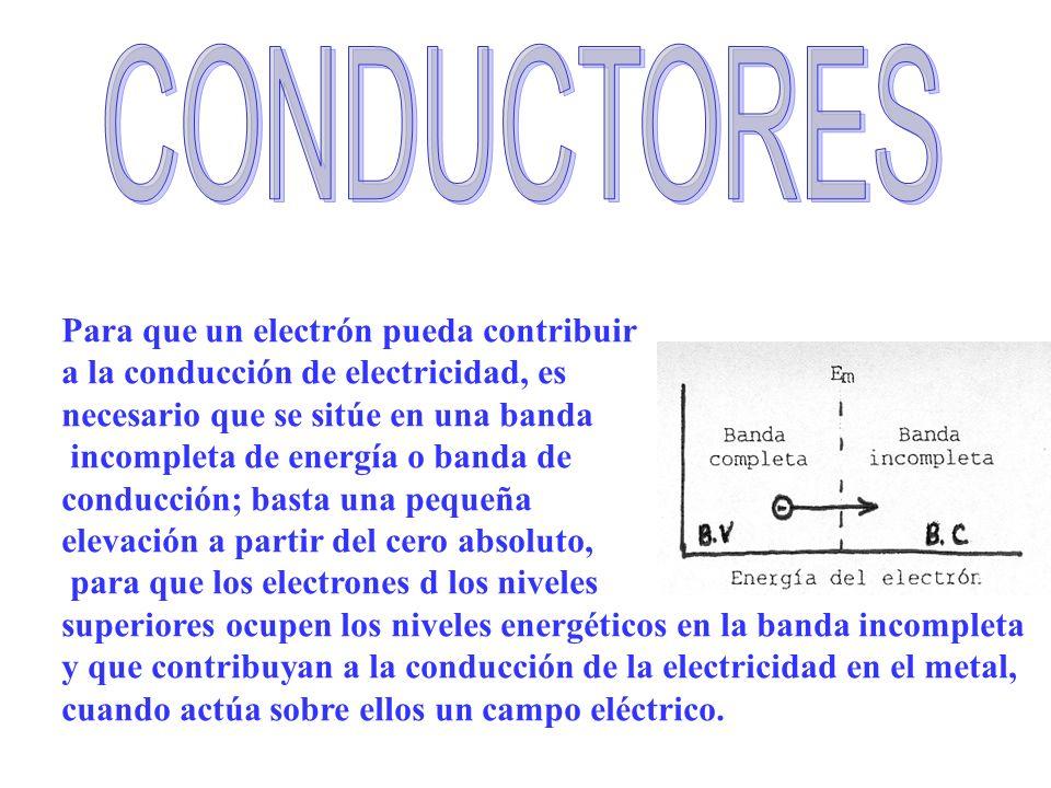 CONDUCTORES Para que un electrón pueda contribuir