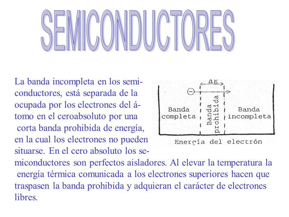 SEMICONDUCTORES La banda incompleta en los semi-