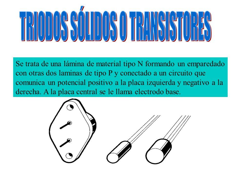 TRIODOS SÓLIDOS O TRANSISTORES