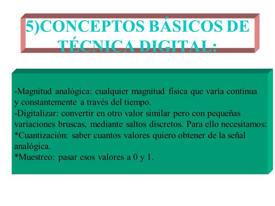5)CONCEPTOS BÁSICOS DE TÉCNICA DIGITAL: