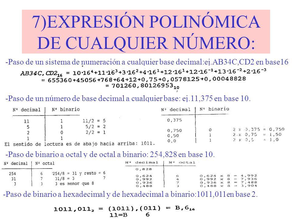 7)EXPRESIÓN POLINÓMICA DE CUALQUIER NÚMERO: