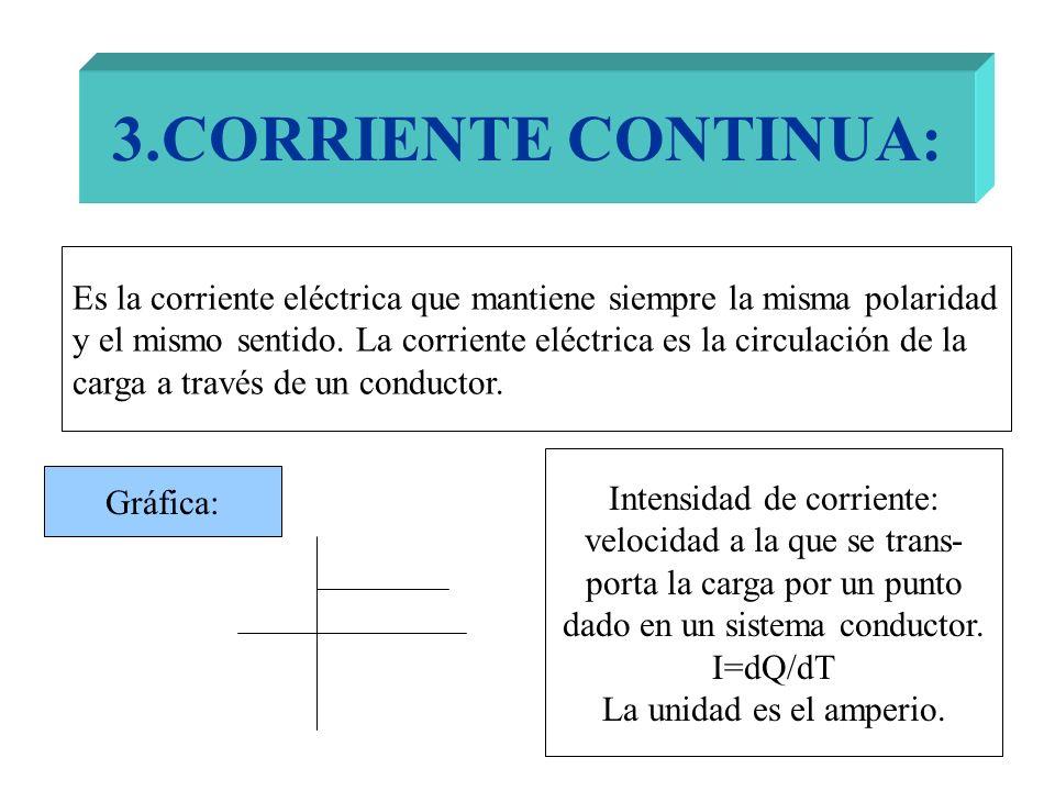 3.CORRIENTE CONTINUA:Es la corriente eléctrica que mantiene siempre la misma polaridad.