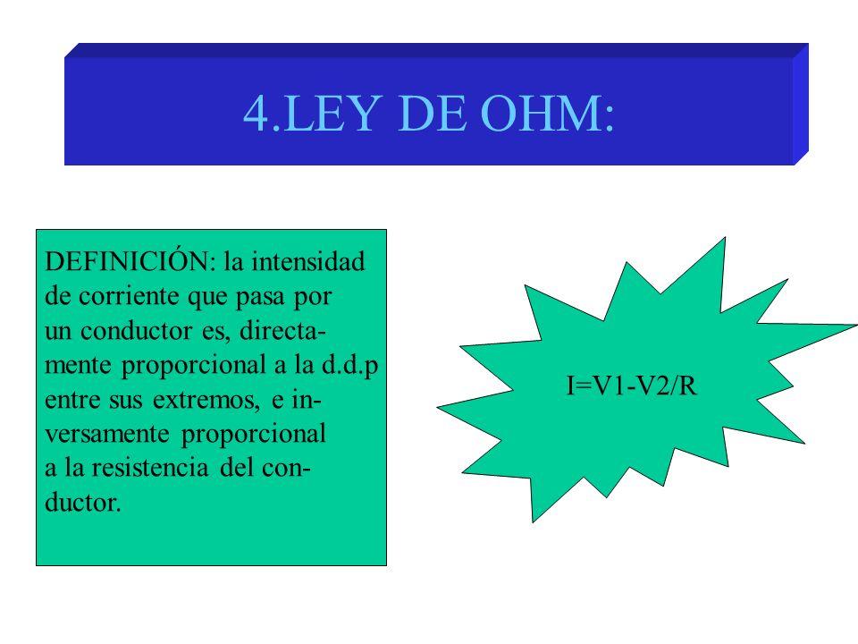 4.LEY DE OHM: DEFINICIÓN: la intensidad de corriente que pasa por