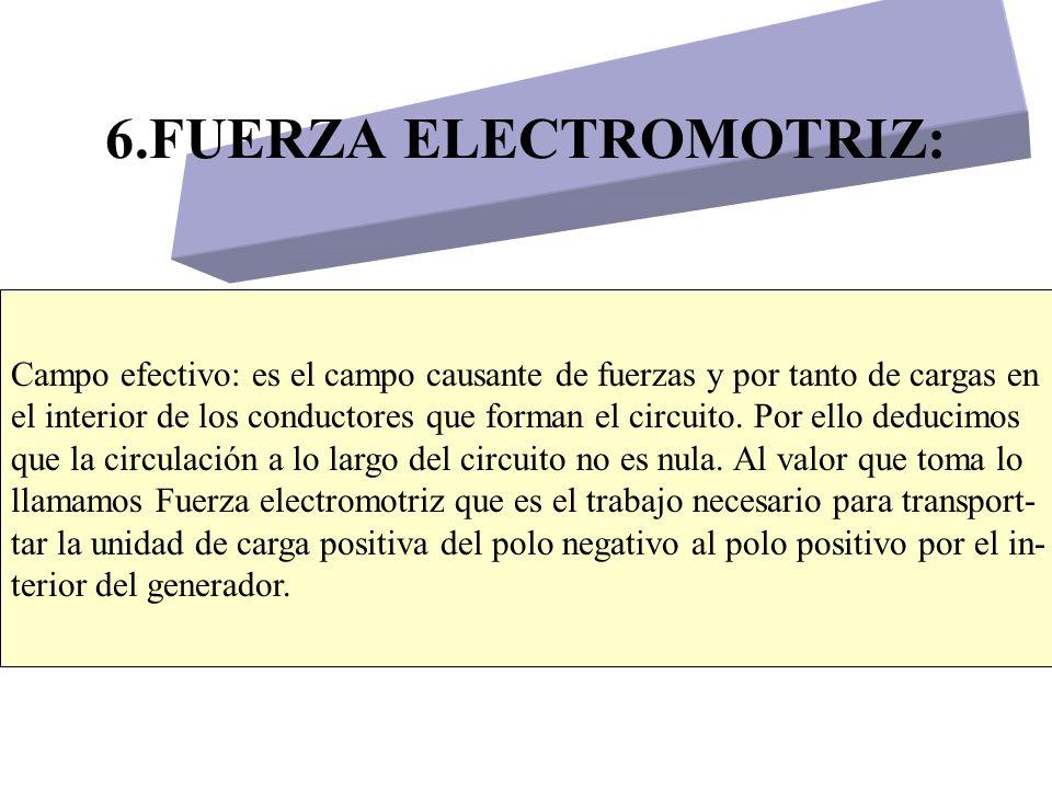 6.FUERZA ELECTROMOTRIZ: