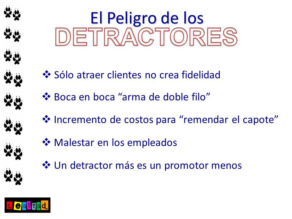 DETRACTORES El Peligro de los Sólo atraer clientes no crea fidelidad