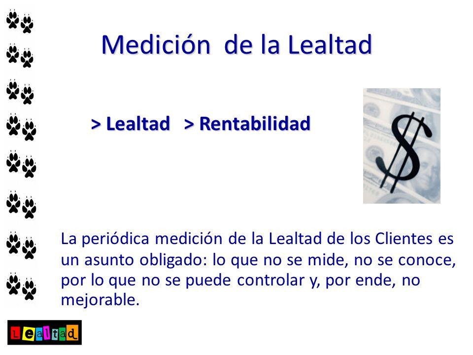 Medición de la Lealtad > Lealtad > Rentabilidad.
