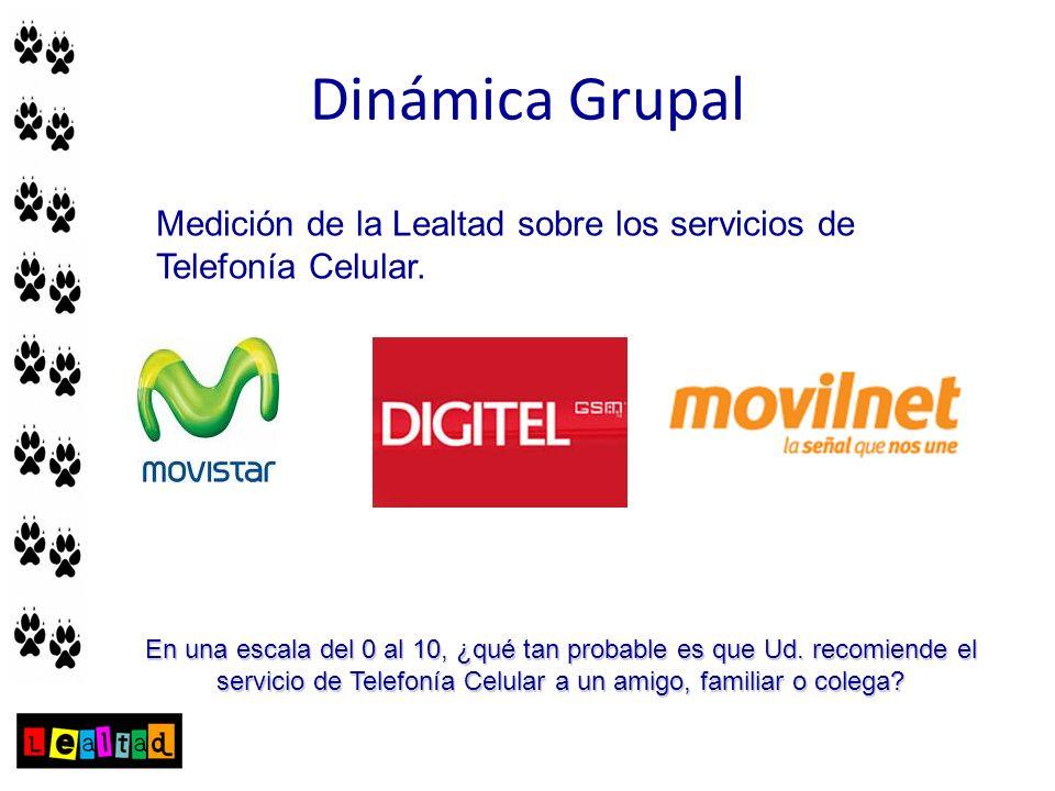 Dinámica Grupal Medición de la Lealtad sobre los servicios de Telefonía Celular.